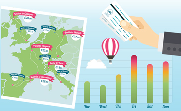 Infographic reveals the secrets of booking cheap train tickets